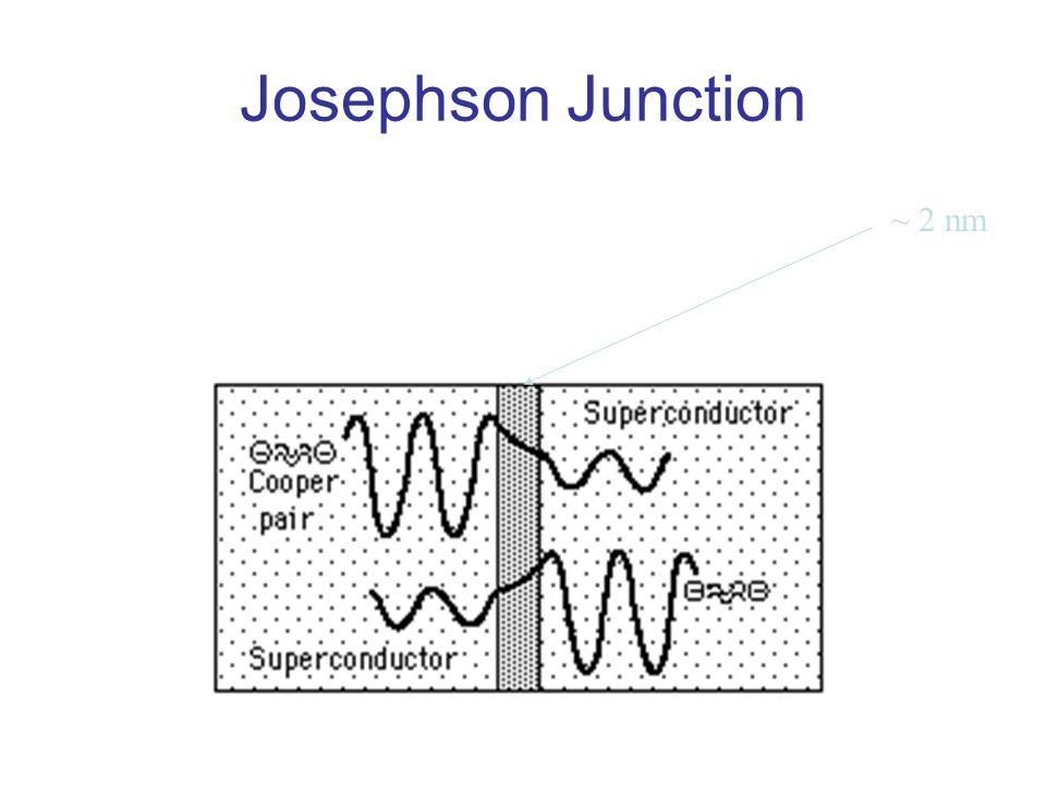 Josephson Junction ~ 2 nm