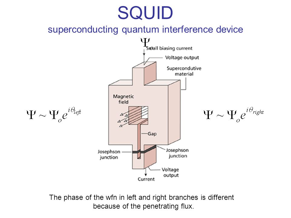 SQUID superconducting quantum interference device The phase of the wfn in left and right branches is different because of the penetrating flux.