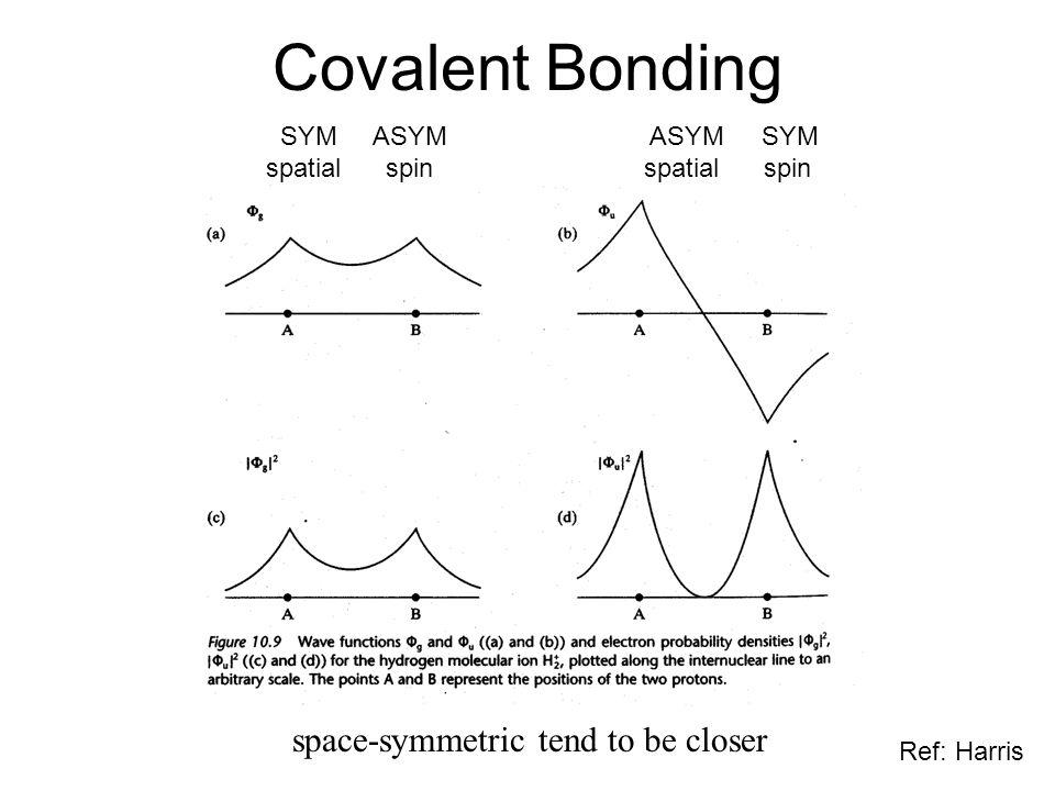 Covalent Bonding SYM ASYM spatial spin ASYM SYM spatial spin space-symmetric tend to be closer Ref: Harris