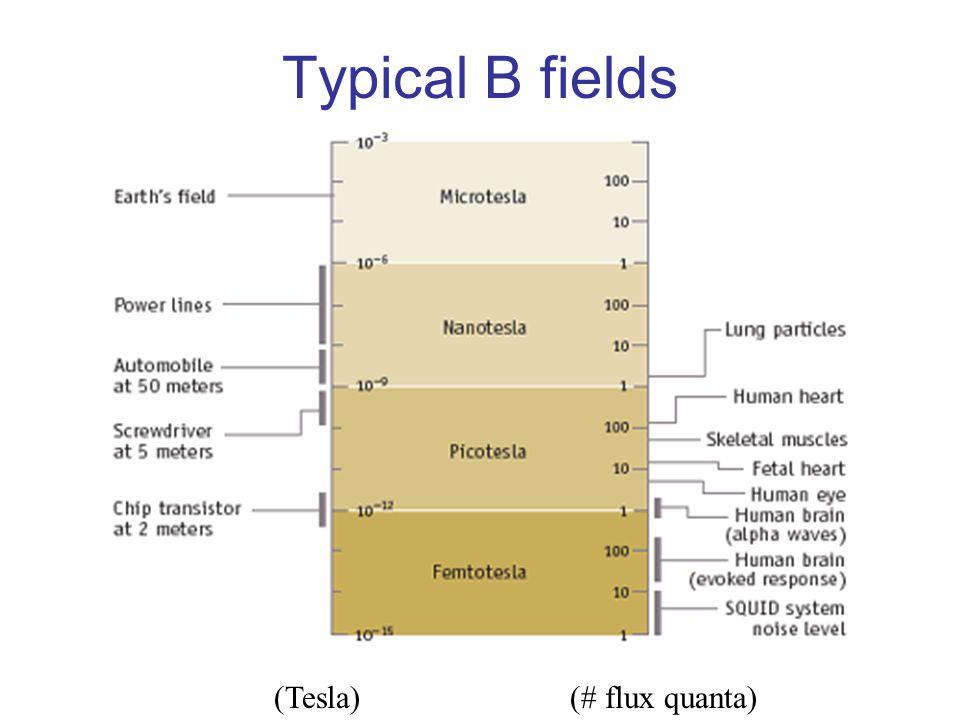 Typical B fields (Tesla)(# flux quanta)