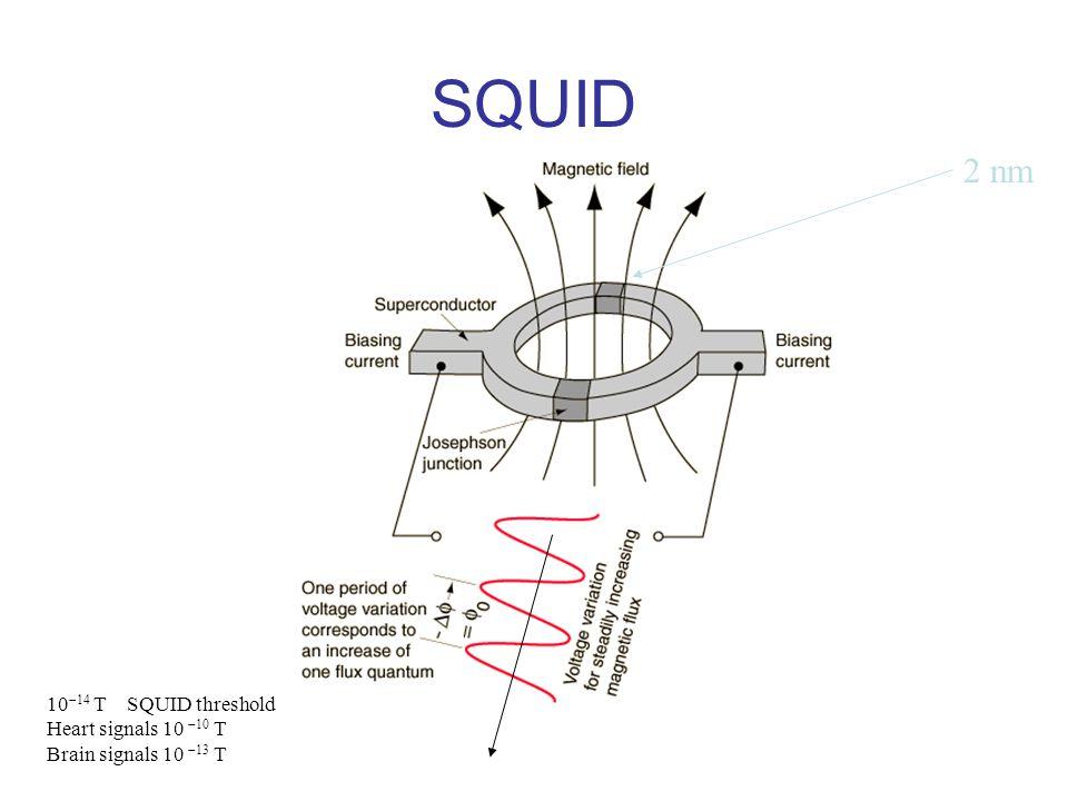 SQUID 2 nm 10  14 T SQUID threshold Heart signals 10  10 T Brain signals 10  13 T