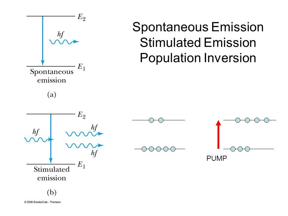 Spontaneous Emission Stimulated Emission Population Inversion PUMP