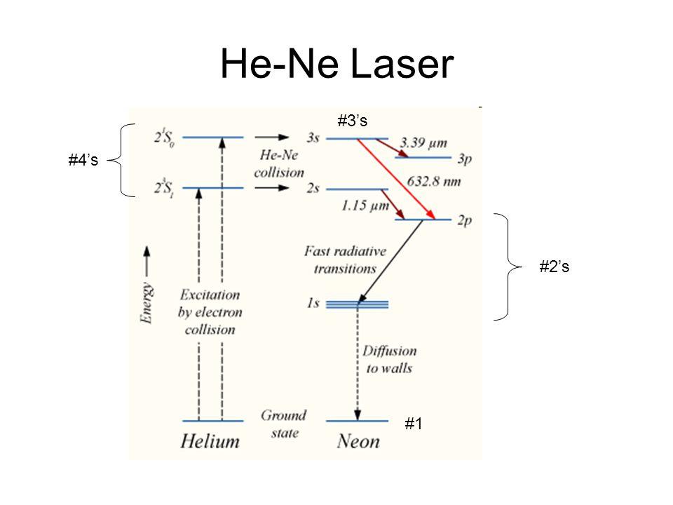 He-Ne Laser #4's #2's #3's #1
