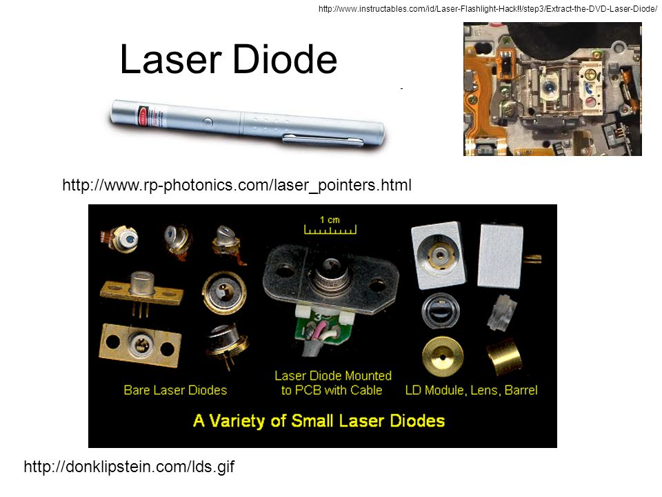 Laser Diode http://donklipstein.com/lds.gif http://www.rp-photonics.com/laser_pointers.html http://www.instructables.com/id/Laser-Flashlight-Hack!!/st