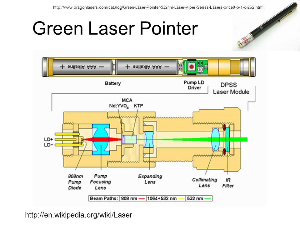 Green Laser Pointer http://en.wikipedia.org/wiki/Laser http://www.dragonlasers.com/catalog/Green-Laser-Pointer-532nm-Laser-Viper-Series-Lasers-price0-