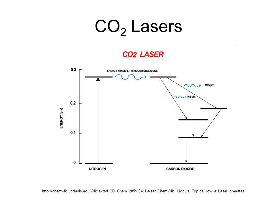 CO 2 Lasers http://chemwiki.ucdavis.edu/Wikitexts/UCD_Chem_205%3A_Larsen/ChemWiki_Module_Topics/How_a_Laser_operates