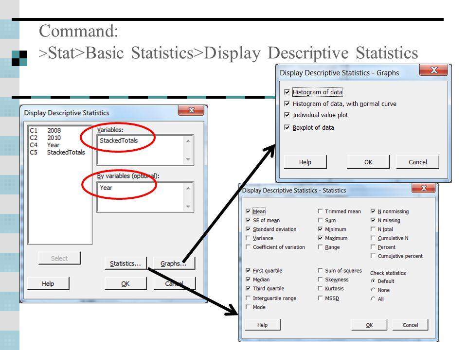 Command: > Stat>Basic Statistics>Display Descriptive Statistics