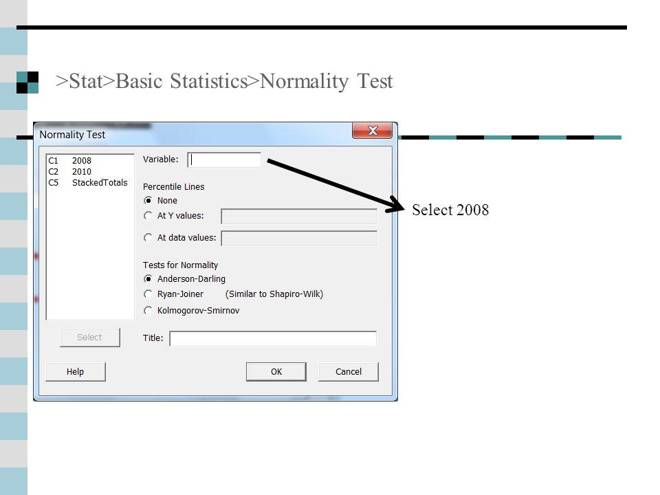 >Stat>Basic Statistics>Normality Test Select 2008