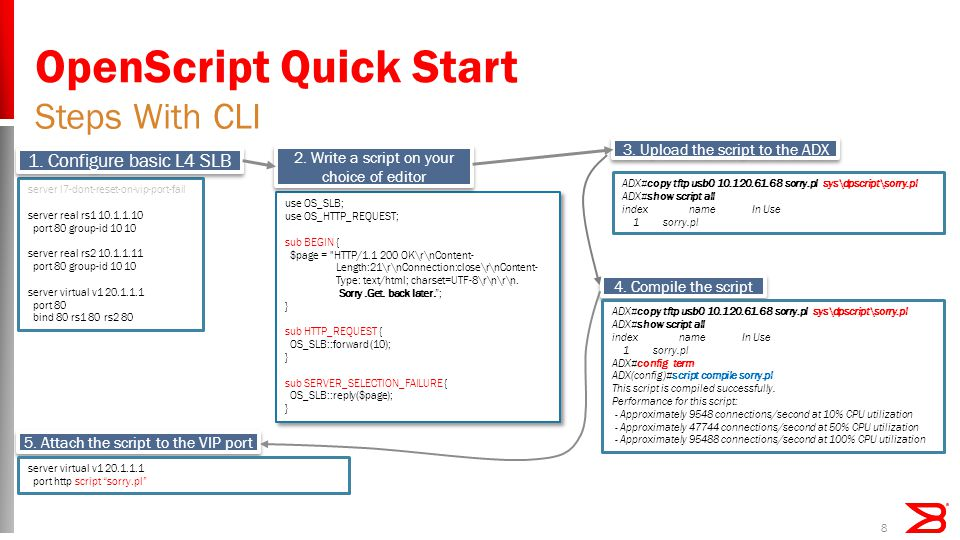 8 OpenScript Quick Start Steps With CLI use OS_SLB; use OS_HTTP_REQUEST; sub BEGIN { $page = HTTP/1.1 200 OK\r\nContent- Length:21\r\nConnection:close\r\nContent- Type: text/html; charset=UTF-8\r\n\r\n.