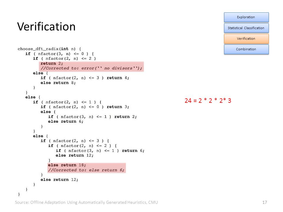 Verification 17 Exploration Statistical Classification Verification Combination 24 = 2 * 2 * 2* 3 Source: Offline Adaptation Using Automatically Generated Heuristics, CMU
