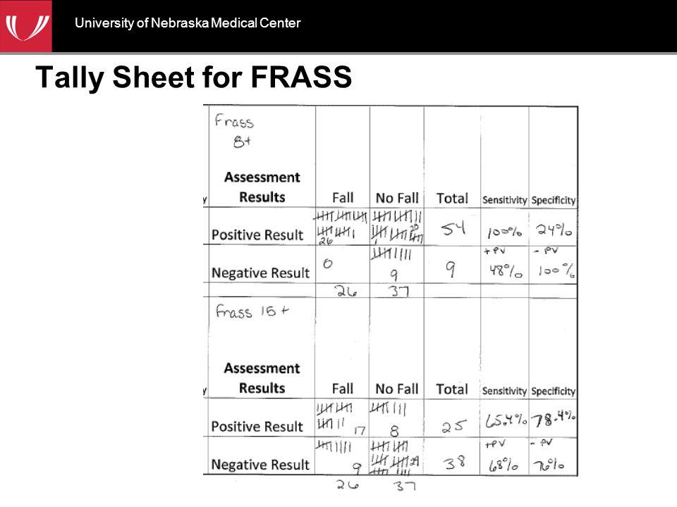 Tally Sheet for FRASS University of Nebraska Medical Center