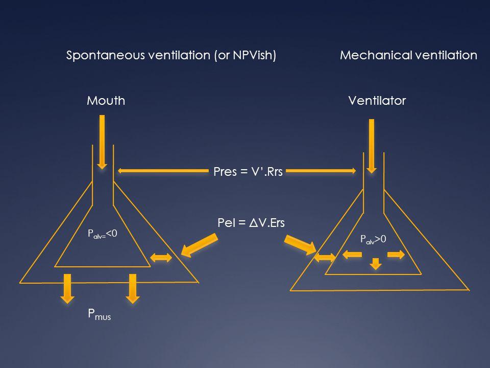 MouthVentilator Pres = V'.Rrs Pel = ΔV.Ers P mus P alv >0 P alv= <0 Spontaneous ventilation (or NPVish)Mechanical ventilation