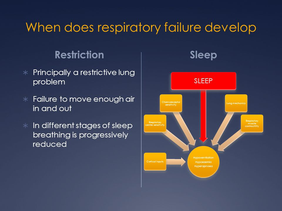 When does respiratory failure develop Restriction  Principally a restrictive lung problem  Failure to move enough air in and out  In different stages of sleep breathing is progressively reduced Sleep Hypoventilation Hypoxaemia Hyperapnoea Cortical inputs Respiratory centre sensitivity Chemoreceptor sensitivity SLEEP Lung mechanics Respiratory muscle contractility
