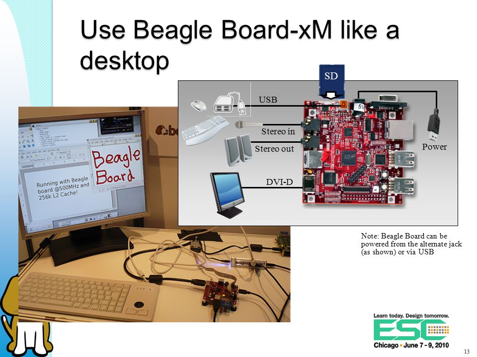 13 Use Beagle Board-xM like a desktop Note: Beagle Board can be powered from the alternate jack (as shown) or via USB Stereo in SD Power DVI-D USB Stereo out