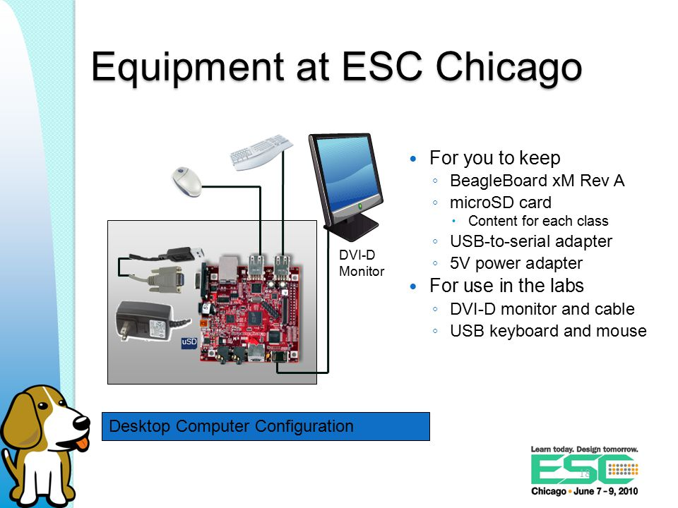 Equipment at ESC Chicago For you to keep ◦ BeagleBoard xM Rev A ◦ microSD card  Content for each class ◦ USB-to-serial adapter ◦ 5V power adapter For use in the labs ◦ DVI-D monitor and cable ◦ USB keyboard and mouse 18 uSD DVI-D Monitor Desktop Computer Configuration