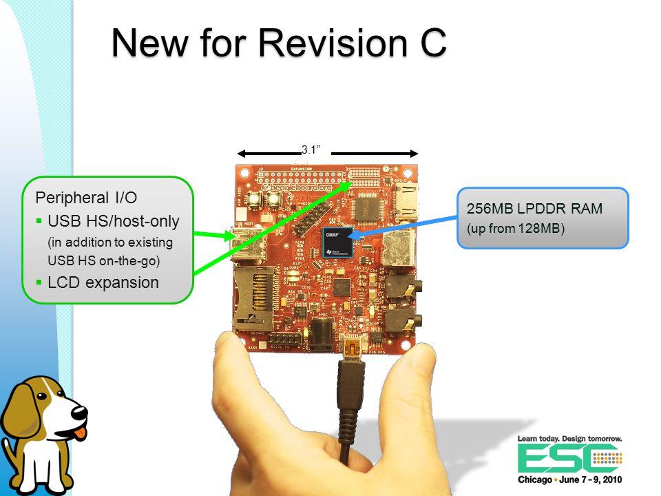 Hands-on Verifying the BeagleBoard-xM hardware