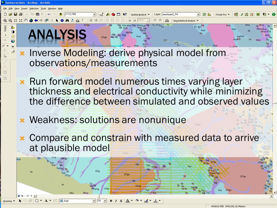  Inverse Modeling: derive physical model from observations/measurements  Run forward model numerous times varying layer thickness and electrical conductivity while minimizing the difference between simulated and observed values  Weakness: solutions are nonunique  Compare and constrain with measured data to arrive at plausible model