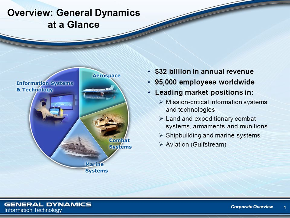1 Overview: General Dynamics at a Glance $32 billion in annual revenue 95,000 employees worldwide Leading market positions in:  Mission-critical information systems and technologies  Land and expeditionary combat systems, armaments and munitions  Shipbuilding and marine systems  Aviation (Gulfstream) Corporate Overview