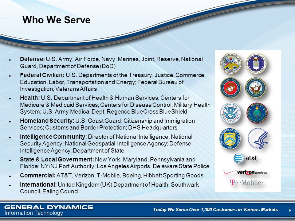 6 Who We Serve Today We Serve Over 1,300 Customers in Various Markets l Defense: U.S.