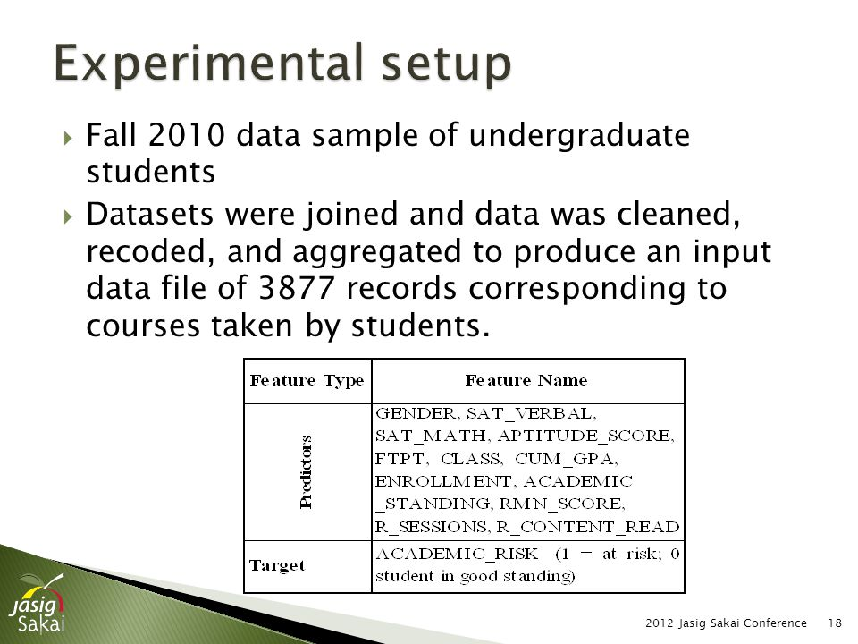  Fall 2010 data sample of undergraduate students  Datasets were joined and data was cleaned, recoded, and aggregated to produce an input data file of 3877 records corresponding to courses taken by students.