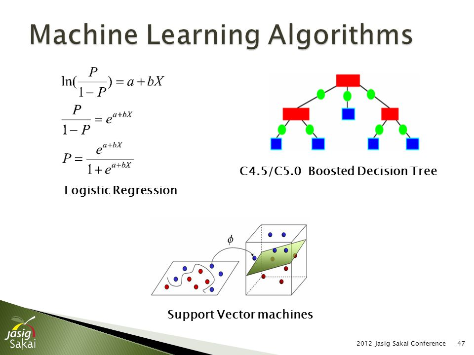 2012 Jasig Sakai Conference47 Logistic Regression C4.5/C5.0 Boosted Decision Tree Support Vector machines