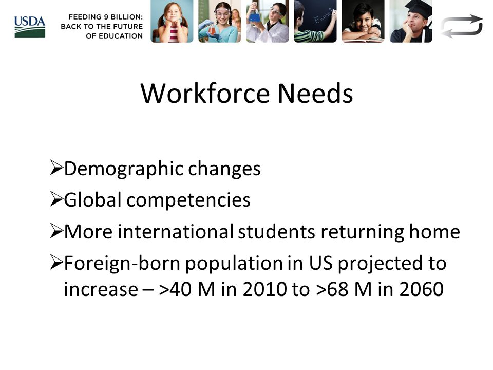 Workforce Needs  Demographic changes  Global competencies  More international students returning home  Foreign‐born population in US projected to increase – >40 M in 2010 to >68 M in 2060