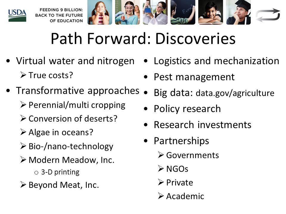 Path Forward: Farming systems Improved technologies  Productivity gap: 1.5  2%  Peak farmland – Ausubel et al.