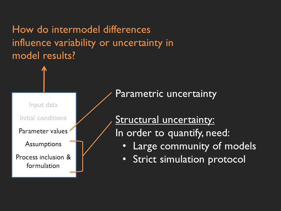 Input data Initial conditions Parameter values Assumptions Process inclusion & formulation How do intermodel differences influence variability or uncertainty in model results.
