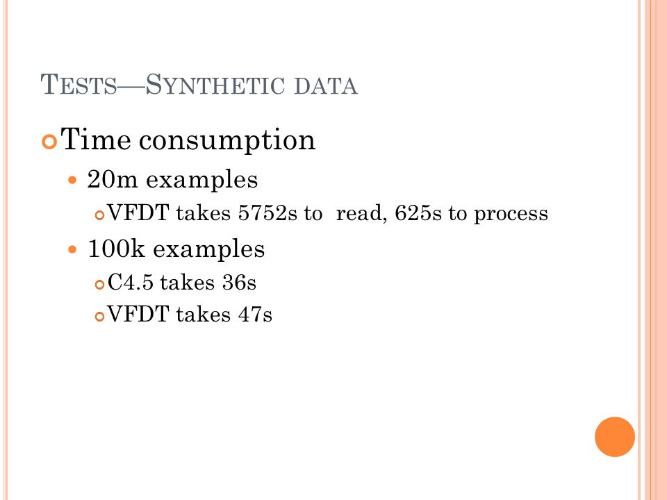 Time consumption 20m examples VFDT takes 5752s to read, 625s to process 100k examples C4.5 takes 36s VFDT takes 47s