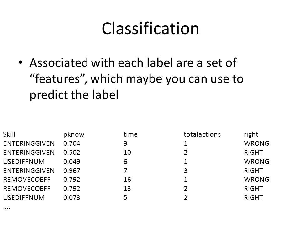 "Classification Associated with each label are a set of ""features"", which maybe you can use to predict the label Skillpknowtimetotalactionsright ENTERI"