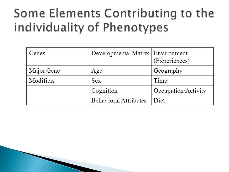 GenesDevelopmental MatrixEnvironment (Experiences) Major GeneAgeGeography ModifiersSexTime CognitionOccupation/Activity Behavioral AttributesDiet