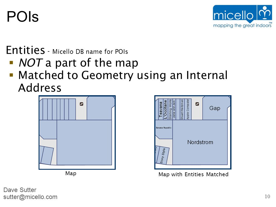 POIs Entities - Micello DB name for POIs  NOT a part of the map  Matched to Geometry using an Internal Address Map Map with Entities Matched Dave Sutter sutter@micello.com 10