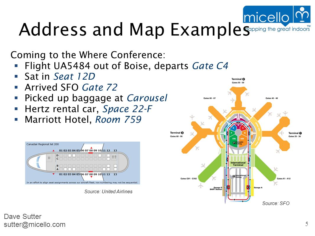 Address and Map Examples Coming to the Where Conference:  Flight UA5484 out of Boise, departs Gate C4  Sat in Seat 12D  Arrived SFO Gate 72  Picked up baggage at Carousel 17  Hertz rental car, Space 22-F  Marriott Hotel, Room 759 Dave Sutter sutter@micello.com 5 Source: United Airlines Source: SFO