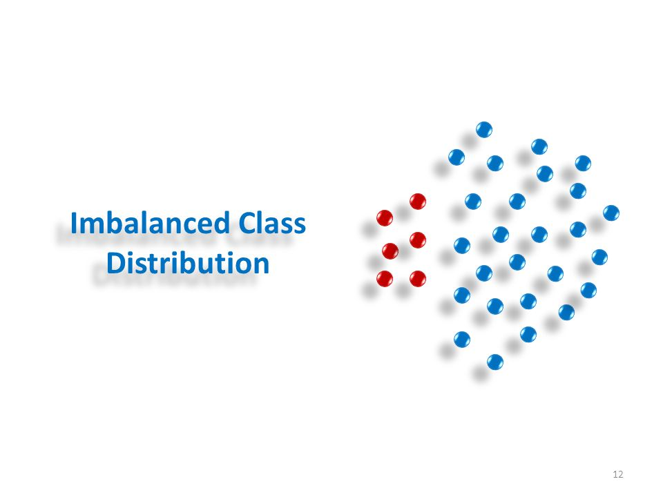 Imbalanced Class Distribution 12