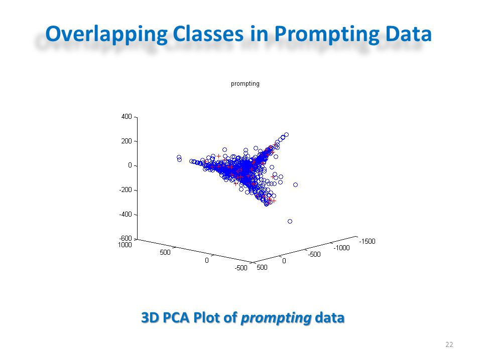 Overlapping Classes in Prompting Data 22 3D PCA Plot of prompting data