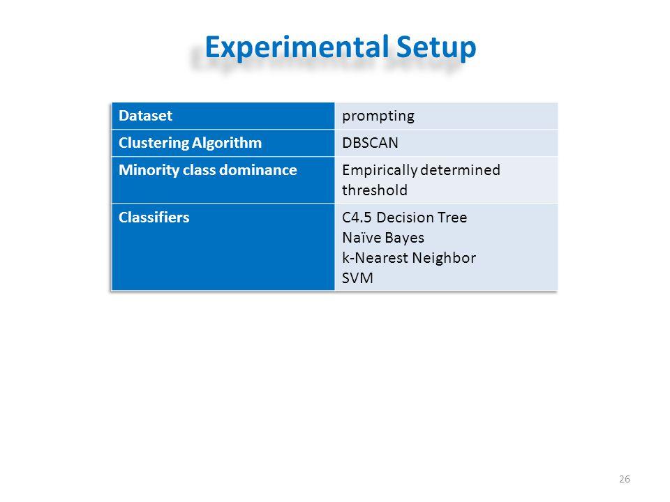 Experimental Setup 26