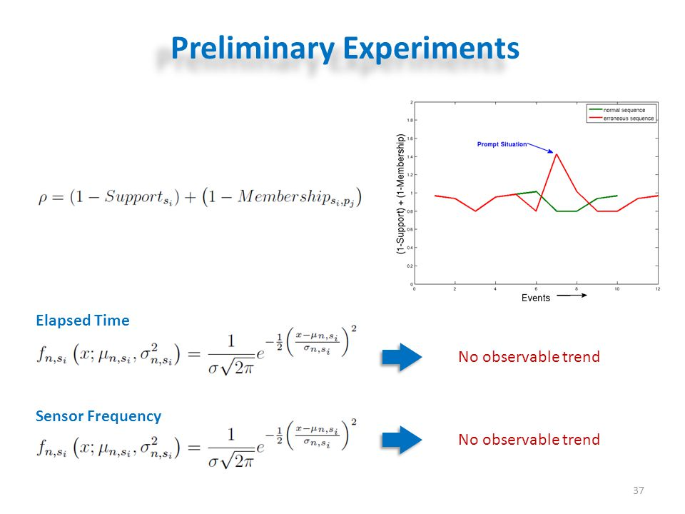 Preliminary Experiments 37 Elapsed Time Sensor Frequency No observable trend