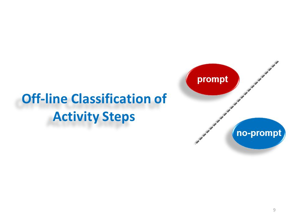 Off-line Classification of Activity Steps 9 prompt no-prompt