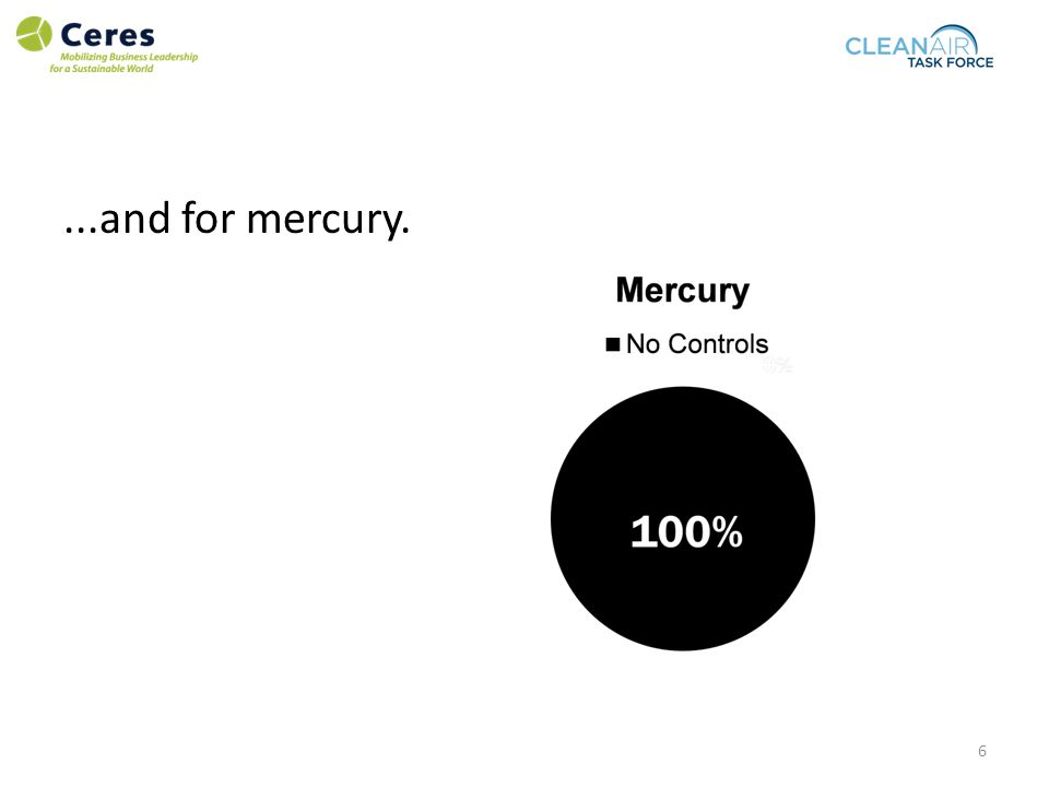 ...and for mercury. 6