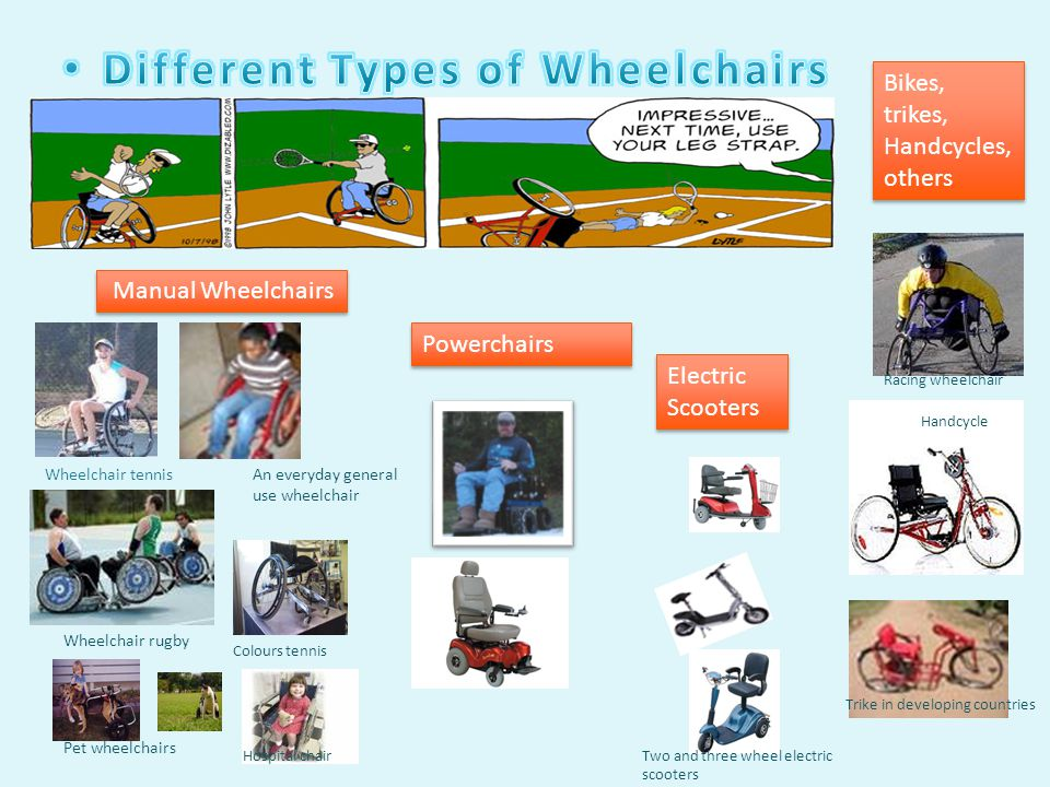 Diff Manual Wheelchairs Powerchairs Electric Scooters Bikes, trikes, Handcycles, others Bikes, trikes, Handcycles, others Wheelchair rugby Wheelchair tennisAn everyday general use wheelchair Pet wheelchairs Hospital chair Colours tennis Racing wheelchair Handcycle Trike in developing countries Two and three wheel electric scooters