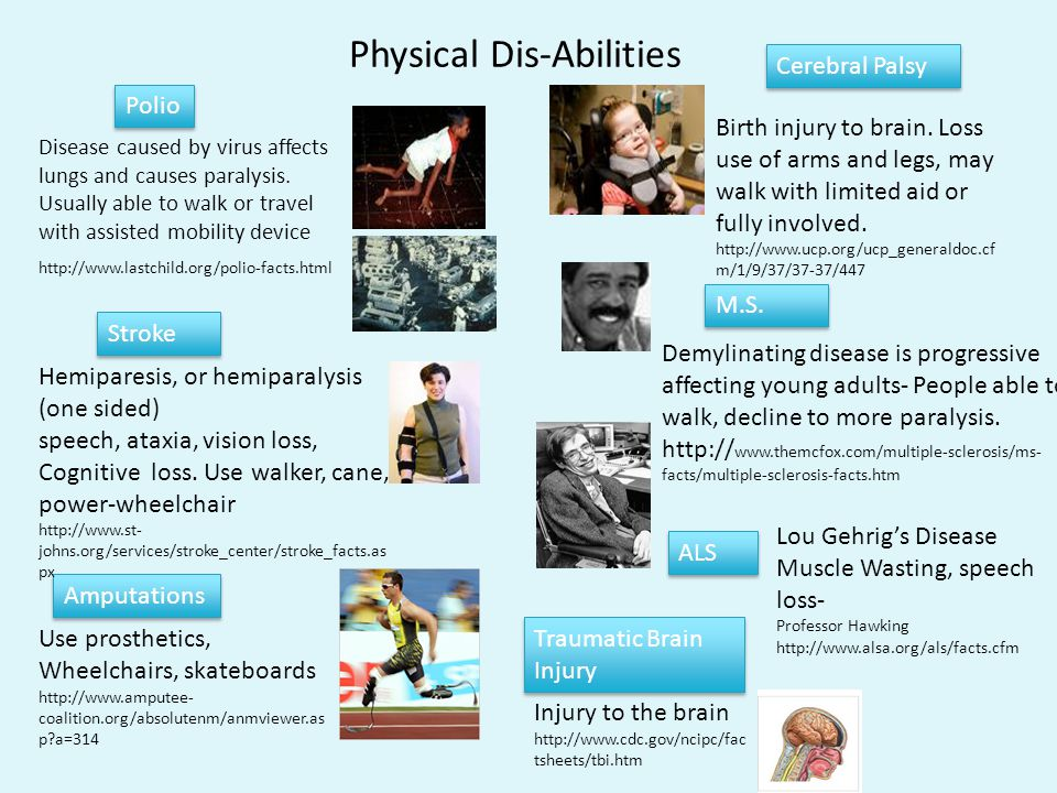 Physical Dis-Abilities Polio Stroke Amputations Cerebral Palsy M.S.