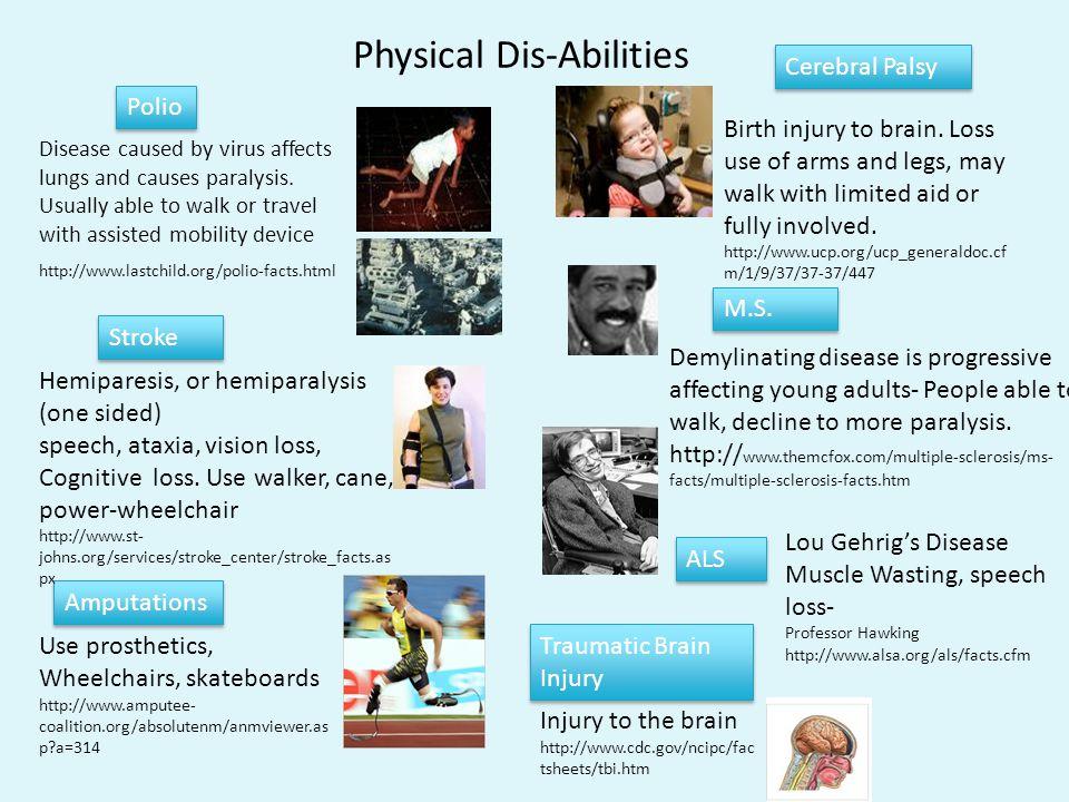 http:// Aero, Inc., an integrated mixed abilities dance company Maryan Amaral, Artistic Director Wheelchair Recycler, Inc.