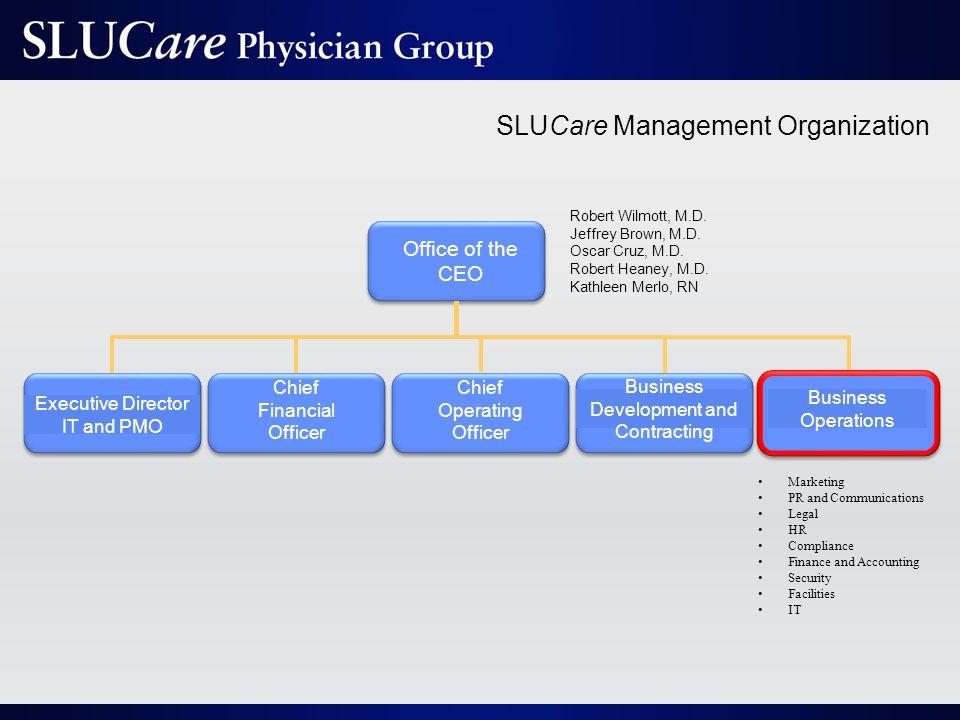 SLUCare Management Organization Robert Wilmott, M.D.
