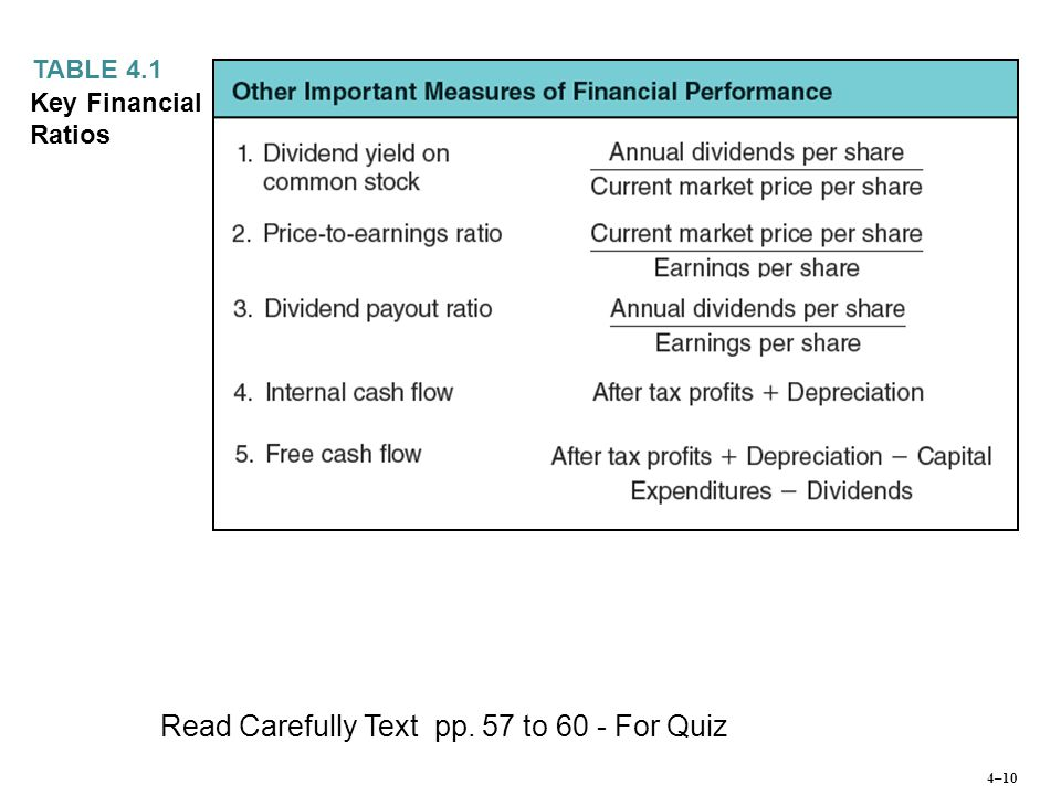 Key Financial Ratios TABLE 4.1 4–10 Read Carefully Text pp. 57 to 60 - For Quiz
