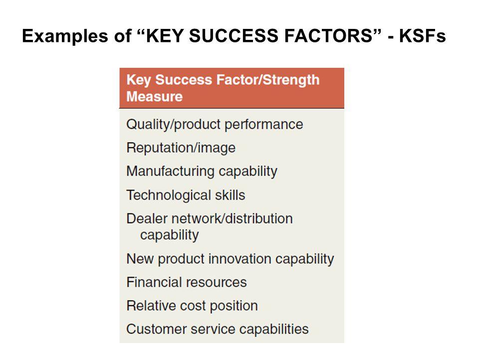 """Examples of """"KEY SUCCESS FACTORS"""" - KSFs"""