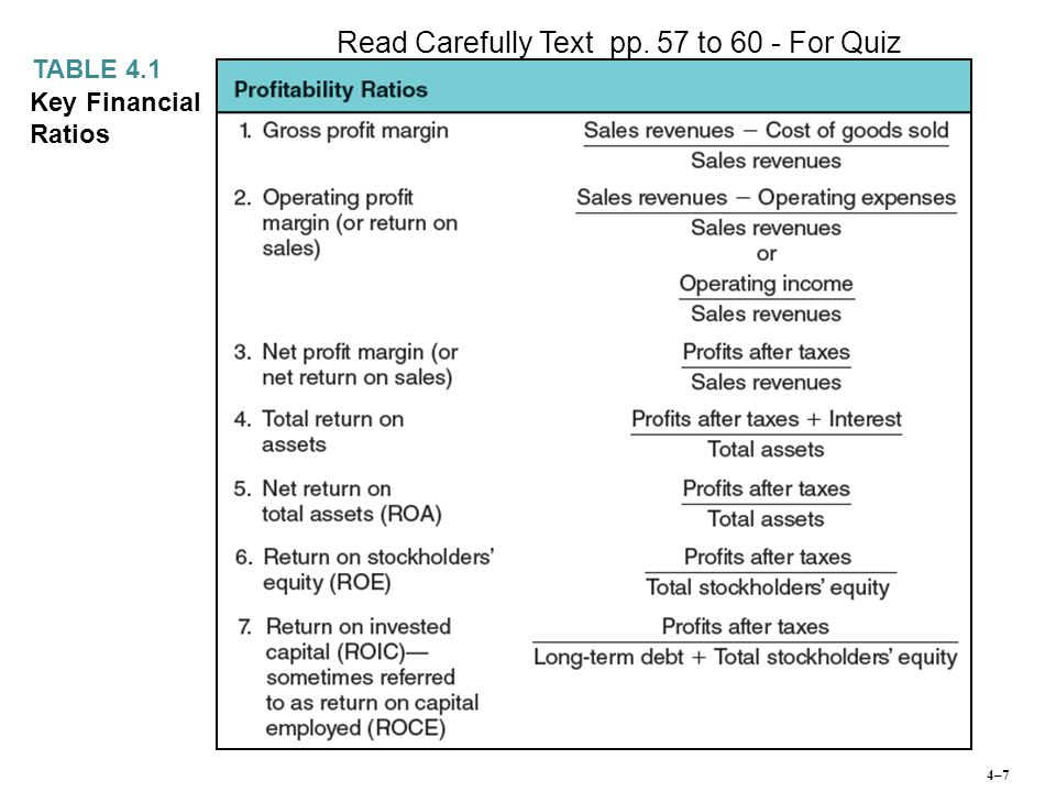 Key Financial Ratios TABLE 4.1 4–7 Read Carefully Text pp. 57 to 60 - For Quiz
