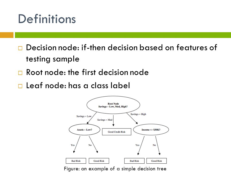 Definitions  Decision node: if-then decision based on features of testing sample  Root node: the first decision node  Leaf node: has a class label Figure: an example of a simple decision tree