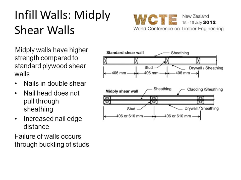 Infill Walls: CLT Walls Parallel to grain Perpendicular to grain ELASTIC PROPERTIES Elastic7800 MPa4600 MPa Shear250 MPa STRENGTH Tension16.5 MPa Compression24 MPa Crushing30 MPa Shear5.2 MPa Approximated as elastic perfectly plastic with plasticity model Elastic properties determined using composite theory Strength limits determined from product data Plain CLT systems show all deformation in connectors Confinement from surround frame may cause deformation in the panel Pure Rocking Shear and Rocking Pure Shear