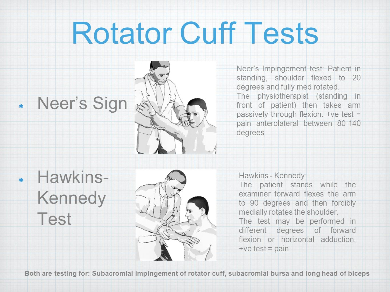 Neer's Sign Hawkins- Kennedy Test Rotator Cuff Tests Neer's Impingement test: Patient in standing, shoulder flexed to 20 degrees and fully med rotated