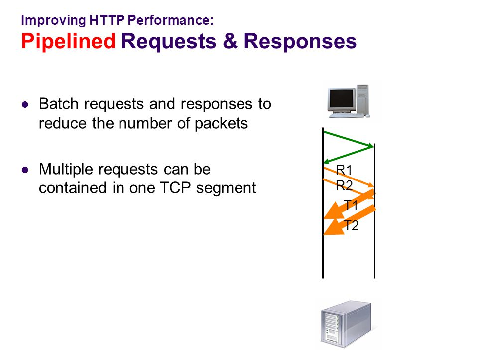 Improving HTTP Performance: Pipelined Requests & Responses Batch requests and responses to reduce the number of packets Multiple requests can be contained in one TCP segment R1 T1 R2 T2